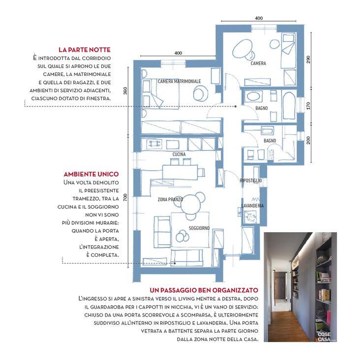 plan / kitchen  Una casa di 80 mq contemporanei  e accoglienti, trasformati  e riproporzionati da un originale sistema di controsoffittature multiple con illuminazione  a led integrata.