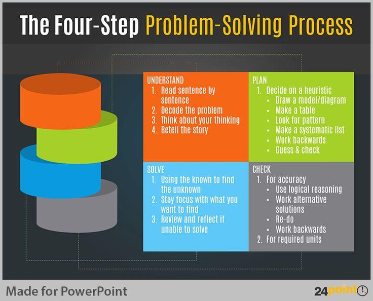 20 Best Business PowerPoint Presentation Templates