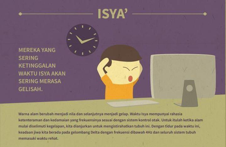 isya' pray
