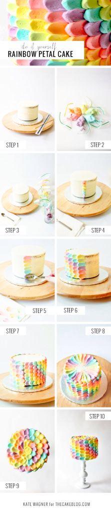 My future birthday cake