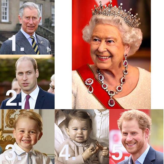 Succession to the British throne (Top 5) HM Queen Elizabeth II of The United…