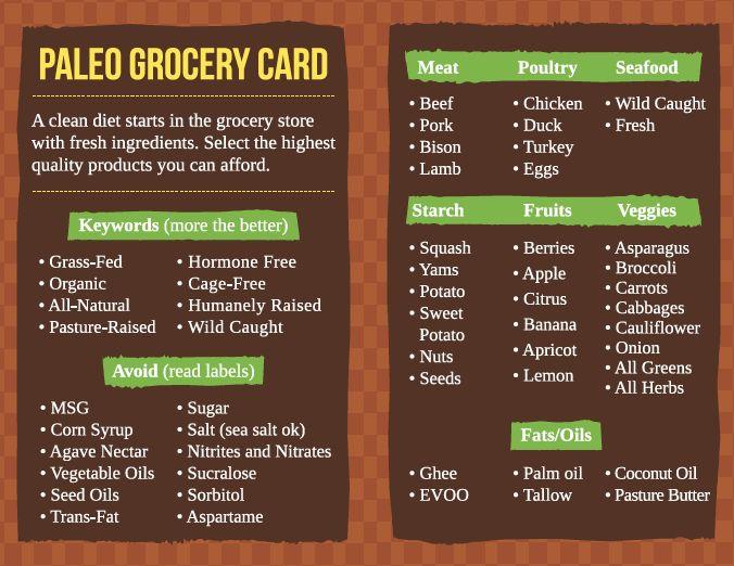 I'm not really doing a paleo diet (or am I..? O.o), but this seems like a pretty sound grocery list..