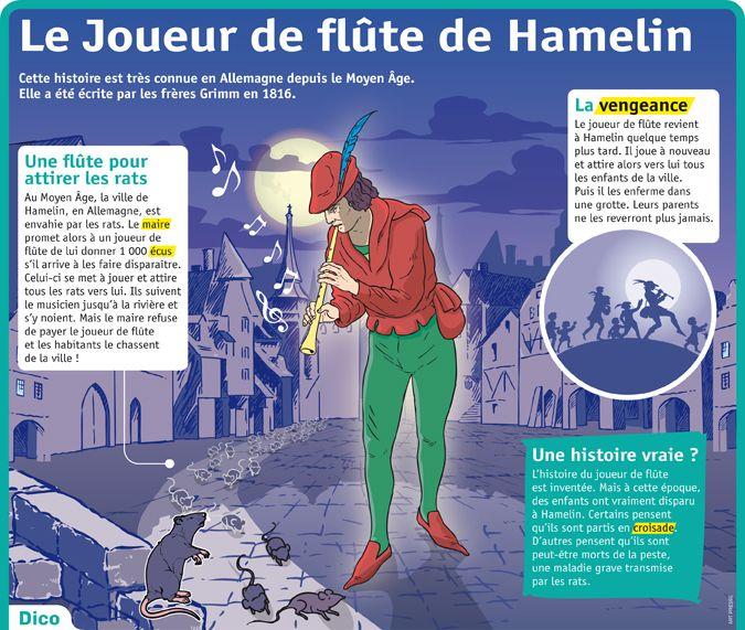 Fiche exposés : Le Joueur de flûte de Hamelin