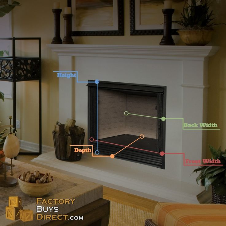 Tips For Determining The Right Size Home For You: 13 Best Ventless / Vent Free Gas Log Sets Images On