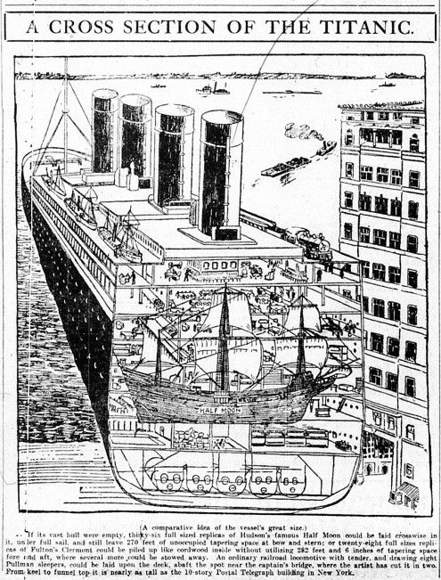 The Denver Post published this #Titanic #infographic The scale was just too freakin massive to fathom back then.