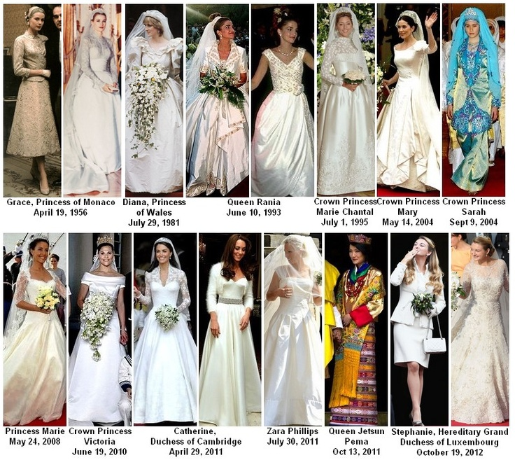 Royalty Fashions: Royal Wedding Dresses but shame Sarah, Duchess of Yorks was not included, it was much nicer than Dianas