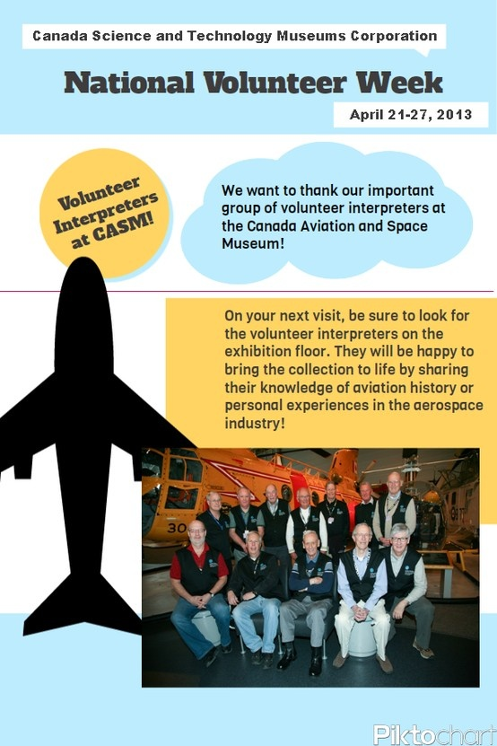 Volunteer interpreters at the Canada Aviation and Space Museum