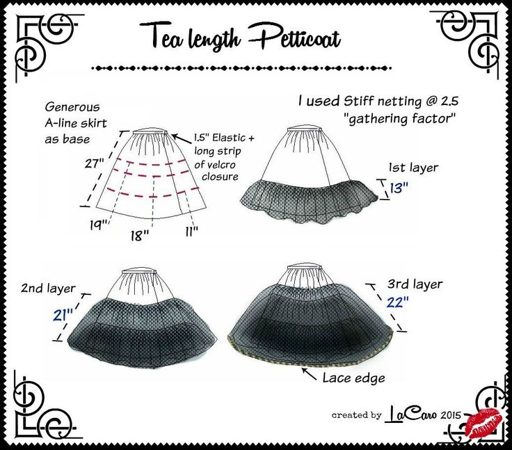 How to make a very fluffy tea length petticoat.