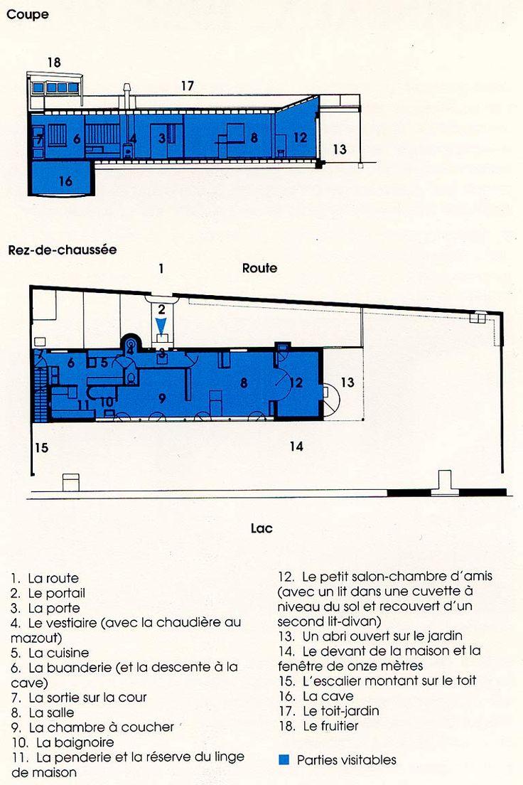 Villa le lac le corbusier casas houses pinterest le - Plan de coupe maison ...