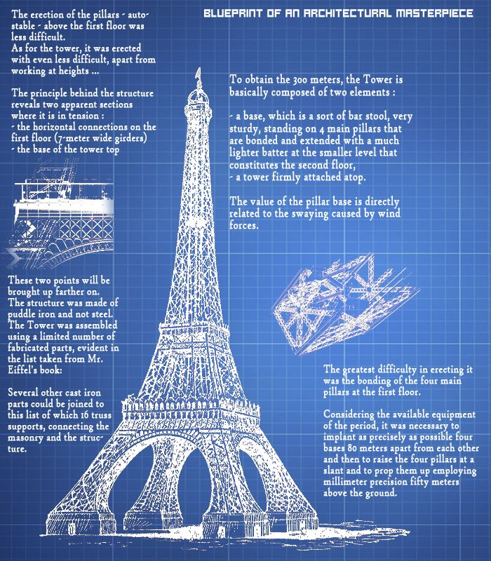 Eiffel Tower Blueprints Blueprint Projects To Try