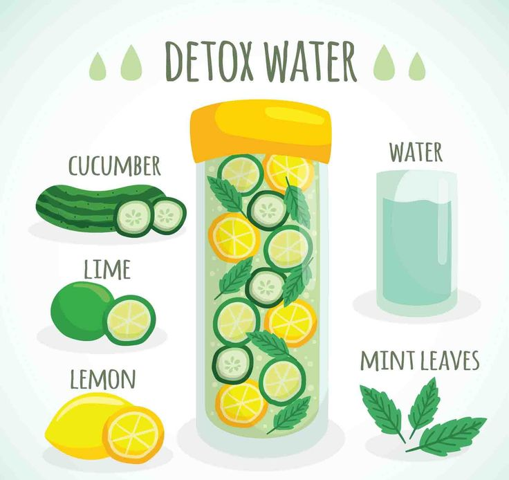 The body normally has its own ways of getting rid of toxins through the liver, kidneys, lymphatic system and skin. Natural Detox diets focus on decreasing the intake of these toxins and boosting the body's natural toxin removing ability at the same time. So, the common question people ask is that which is the best homemade detox drinks for rapid weight loss. Here are some easy to make detox drink recipes that you can try at home: