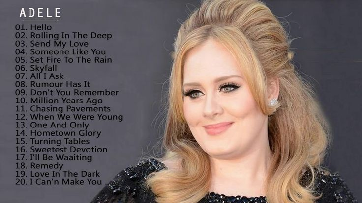 Adele Hits All Songs 2017 -  Adele Greatest Hits Collection