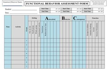 FUNCTIONAL BEHAVIOR ASSESSMENT FBA DATA FORM APPLIED BEHAVIOR ANALYSIS EDITABLE