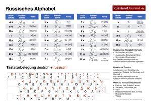 Russisches Alphabet zum Ausdrucken