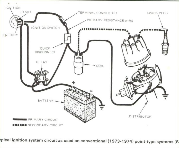 Fine Ford Starter Selenoid Wiring Diagram 1988 Ford Starter Solenoid Wiring Diagram Question U2013 Michaelhannan C Ignition System Automotive Repair Car Gauges