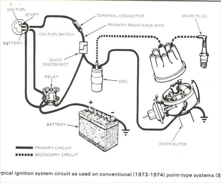 Fine Ford Starter Selenoid Wiring Diagram 1988 Ford