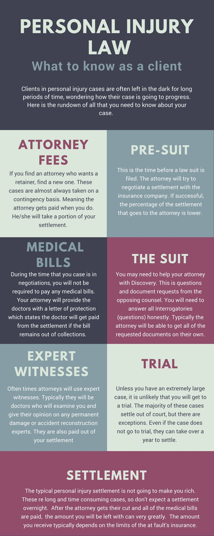 What to do After a Car Wreck: A Personal Injury Paralegal's PerspectivePretty Opinionated