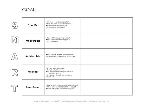 smart goals template - Google Search