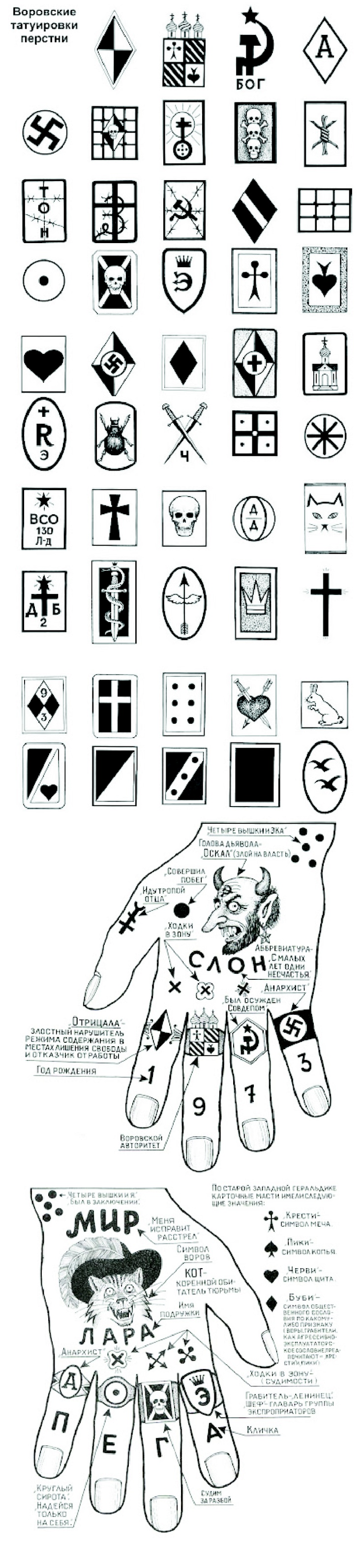 russian prison tattoo book pdf