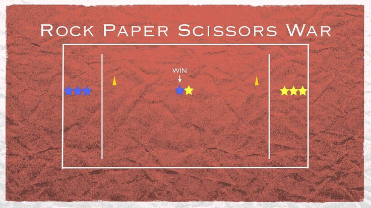 Rock Paper Scissors War van PhysEdGames