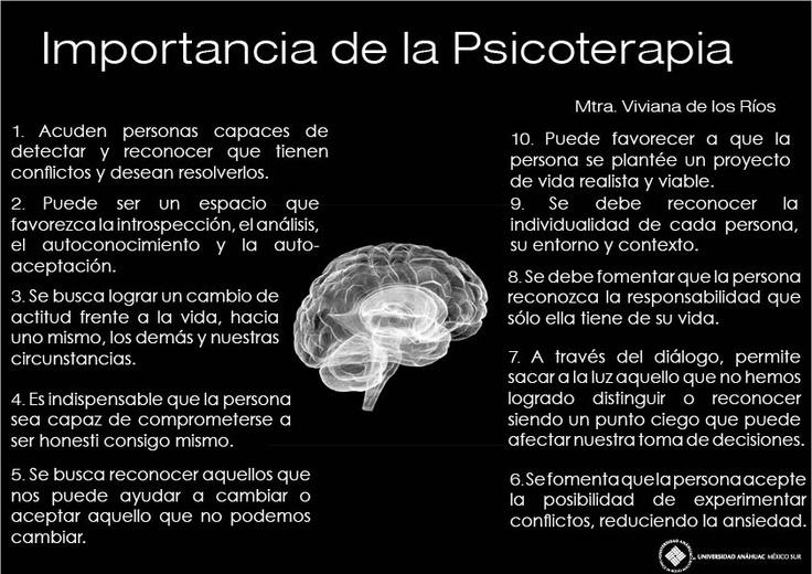 Importancia de la Psicoterapia