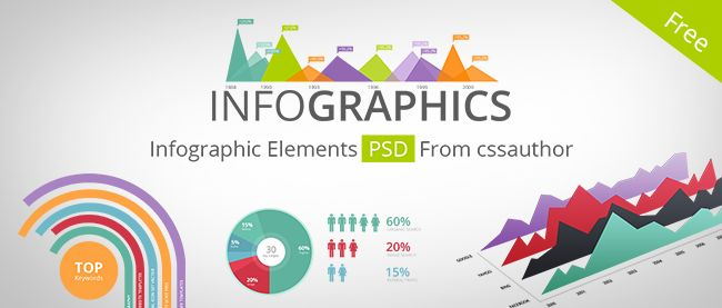 Beautiful Infographic Elements PSD for Free Download - cssauthor.com
