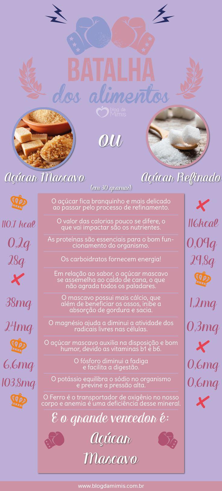 Batalha dos Alimentos: açúcar mascavo ou refinado? - Blog da Mimis #açúcar #diferenças #mascavo #refinado #sugar