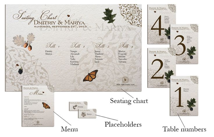 Here you may see a few samples of custom-made seating charts, table numbers, placeholders and menus for wedding receptions. The style and th...