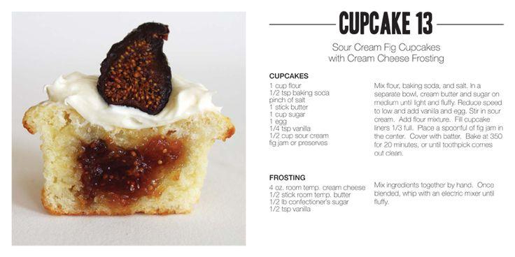 mingmakescupcakes.yolasite.com   Aquí podemos encontrar un montón de recetas de cupcakes