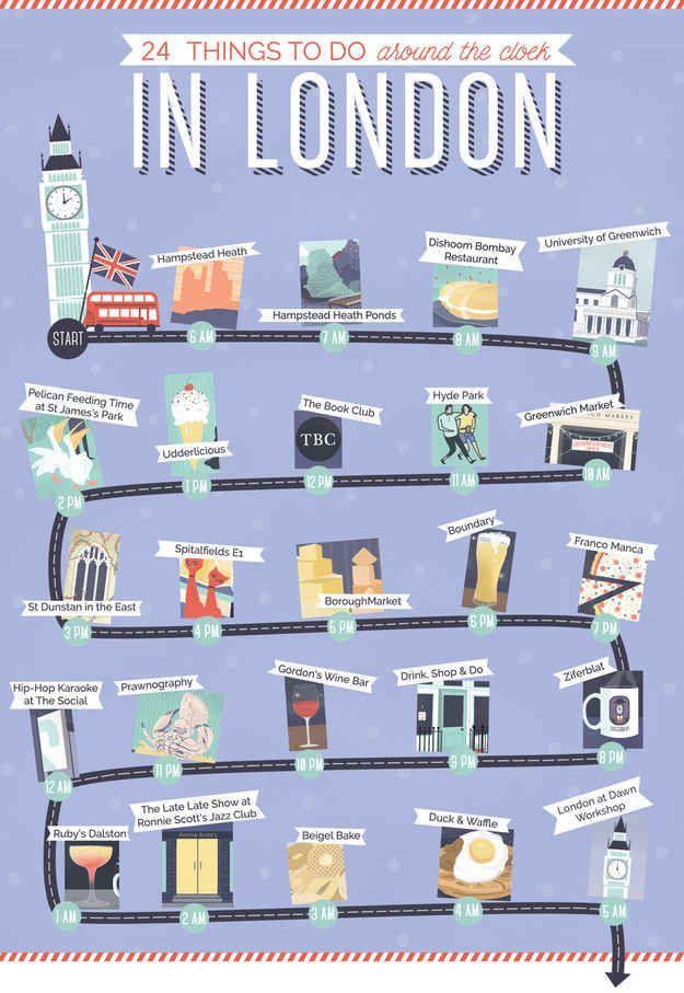 24 Dinge, die Sie rund um die Uhr in London untern…