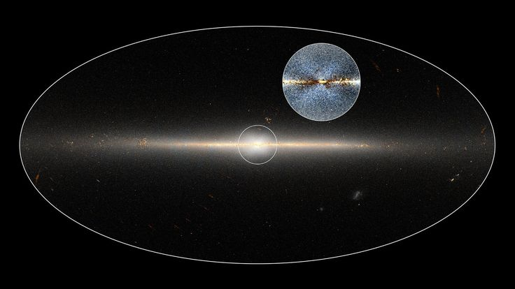 Massive 'X' Discovered in the Centre of the Milky Way