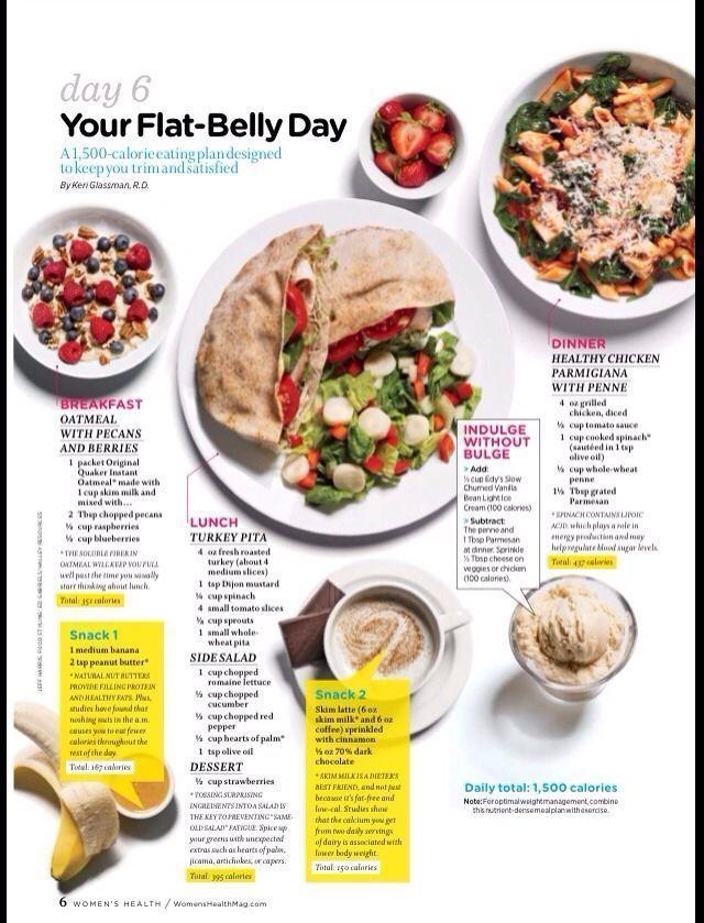 7 surprising flat belly diet foods