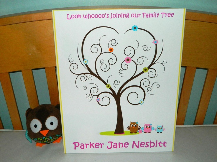 Thumbprint Family Tree For Baby Shower Made In Photoshop Printed On 16 X 20 Canvas