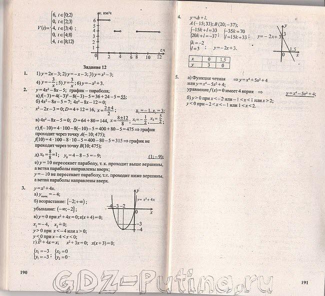 Ответы к тестам 15 вариант 2 по геометрии 8 класс белицкая о в посмотреть