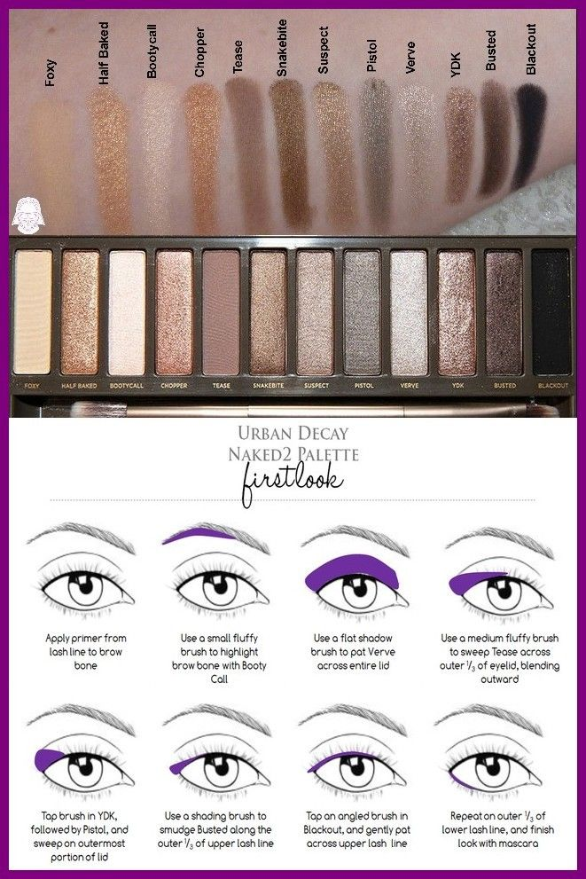 Urban Decay Naked2 Palette Eyeshadow Tutorial.
