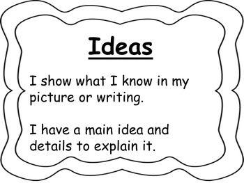 6 traits of writing pdf