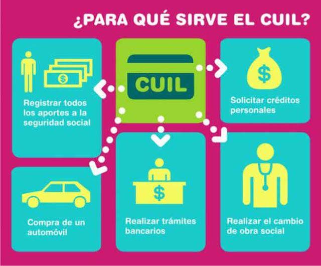 ANSES: COMO OBTENER EL NUMERO DE CUIL   El interesado deberá dirigirse a una oficina de la ANSES con la documentación respaldatoria El Código Único de Identificación Laboral (CUIL) es el número que identifica a cada ciudadano dentro del Sistema Integrado Previsional Argentino (SIPA). Está conformado por tres partes: un prefijo de dos dígitos (que puede ser por ejemplo: 20/23/24/27); un número central que se corresponde con el número de documento de cada uno y un dígito verificador al final…