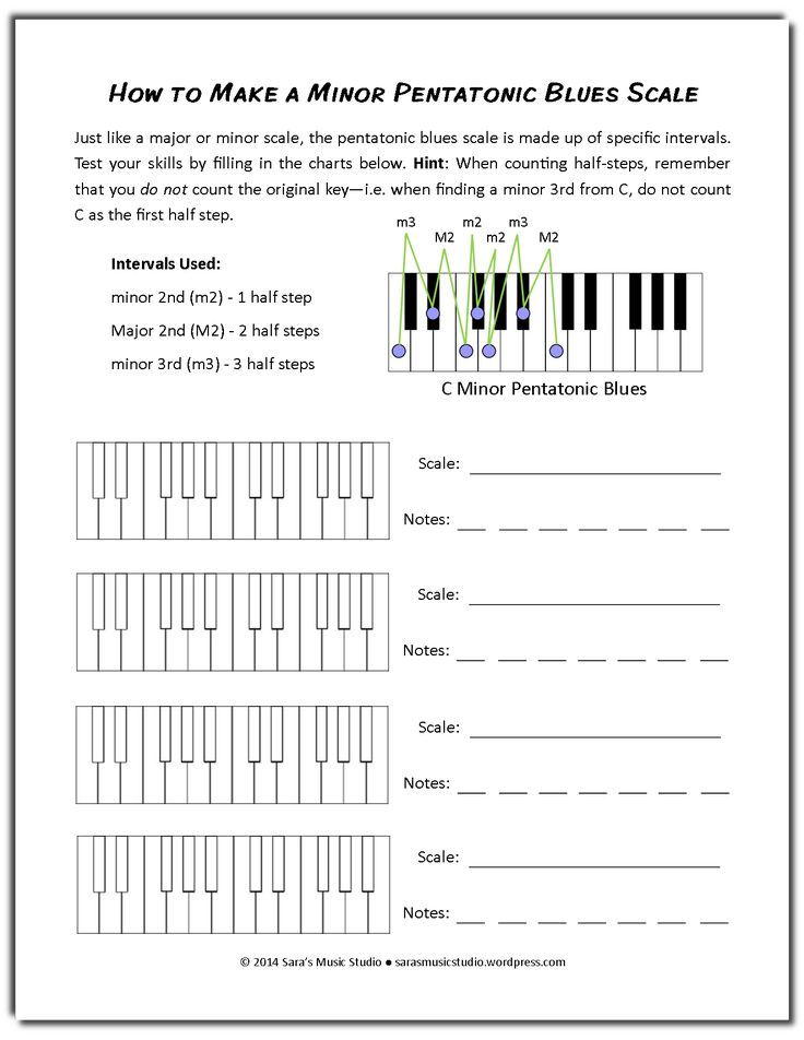 Printable Worksheets counting music notes worksheets : 57 best Music note images on Pinterest | Musicals, Music education ...