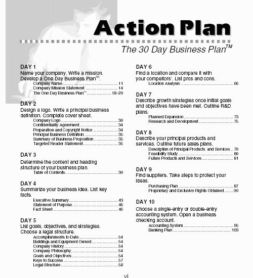 Table of contents for business plan