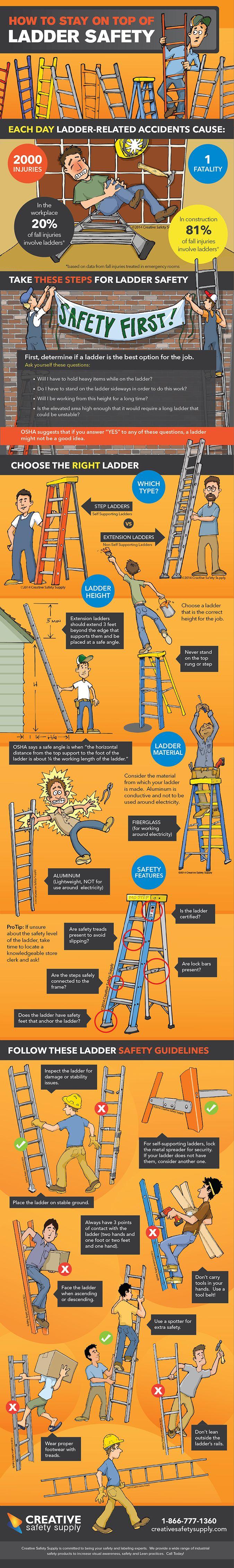 Get on top of Ladder Safety