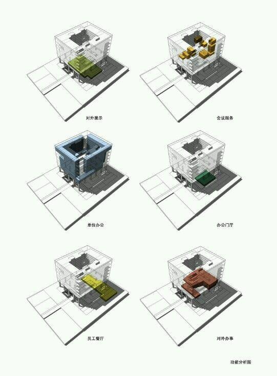 1343 best images about viz diagrams on pinterest for Architectural design concept ppt