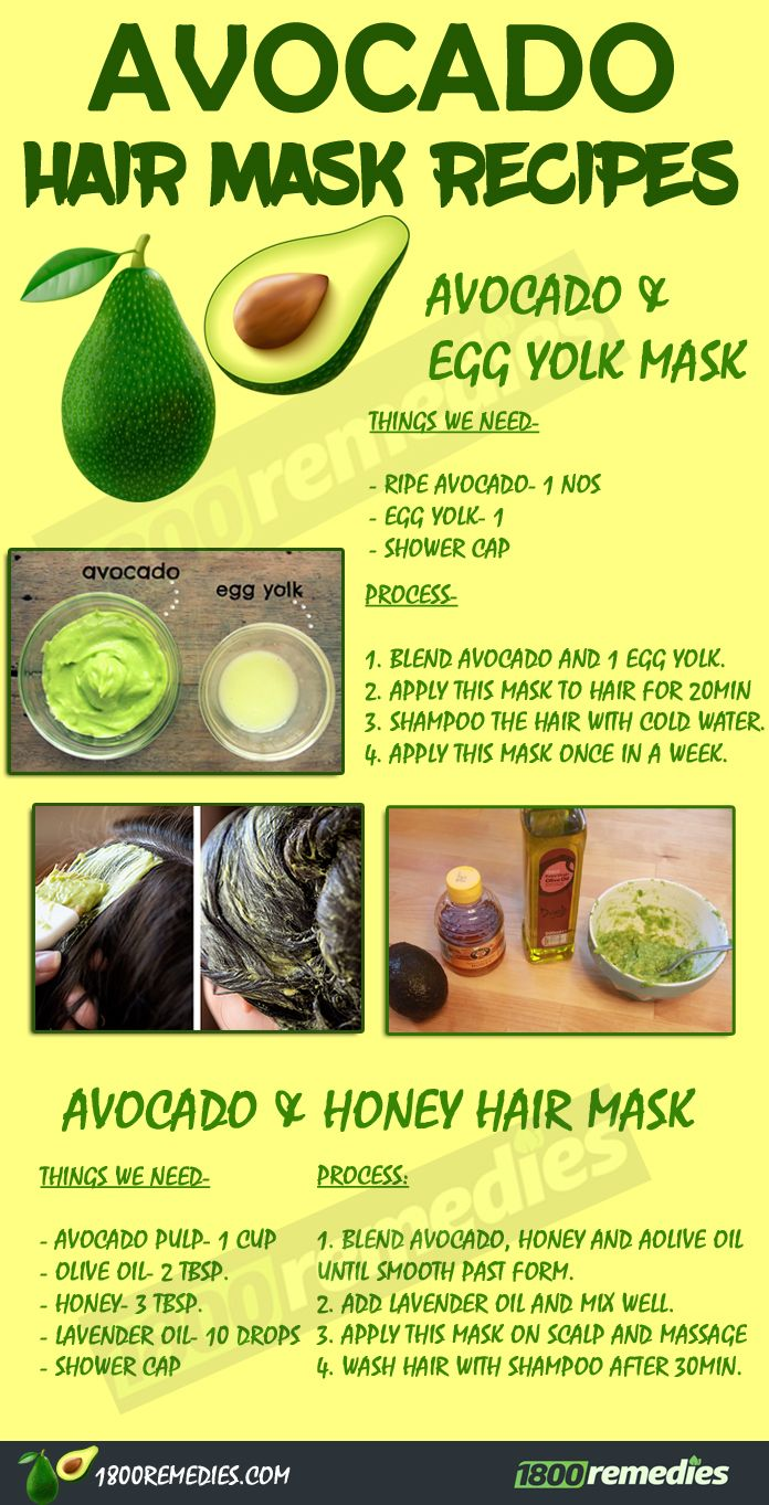 avocado hair mask hair health pinterest avocado hair mask hair masks and masking. Black Bedroom Furniture Sets. Home Design Ideas