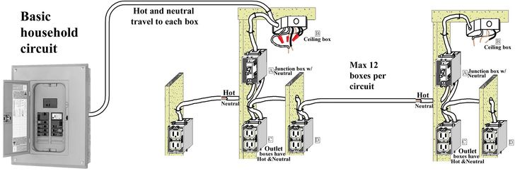 Basic Outlet Wiring Multiple Outlet Wiring Diagram Wiring Diagrams