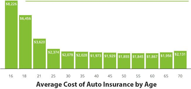Auto and Home Insurance Cost #cost #of #house #insurance, #cheap #home #and #auto #insurance, #auto #and #home #insurance #cost, #best #auto #and #home #insurance, #cost #for #home #insurance, #cost #homeowners #insurance http://bahamas.remmont.com/auto-and-home-insurance-cost-cost-of-house-insurance-cheap-home-and-auto-insurance-auto-and-home-insurance-cost-best-auto-and-home-insurance-cost-for-home-insurance-cost/  # Auto and Home Insurance Cost In the most of states, to have an auto…