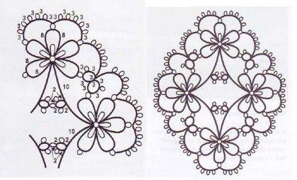 Tatting diagram