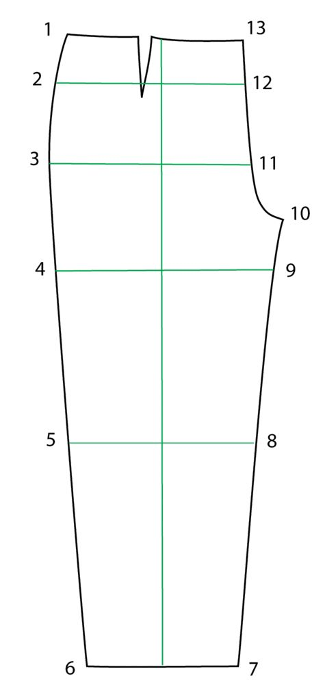 how to size a pants pattern (grading)