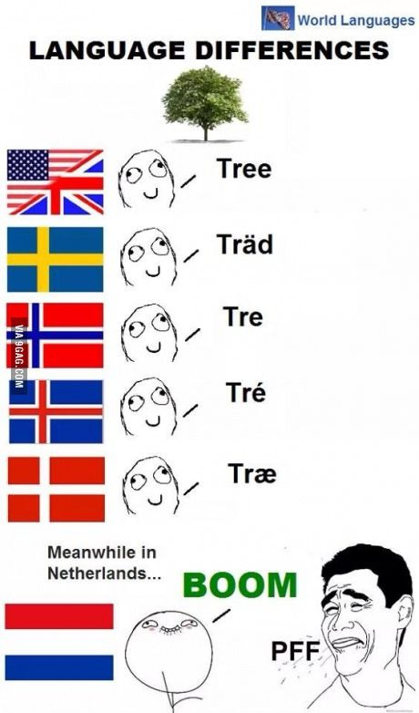 Oh us dutch folks xD <<< @michelledekkers this is why I'm moving to the UK... (i guess) .............. (and more Starbucks)