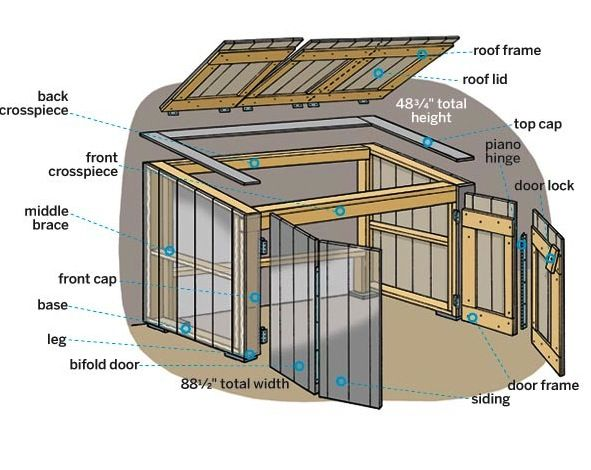 How To Build An Outdoor Trash And Recycling Shed With Flip Open Lids And  Easy Access Bifold Doors. Or If Made Larger, It Could Be Bike Storage
