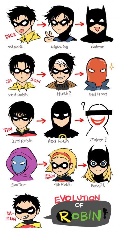 Evolution of Robin. Tim!!! Nooooooooooooooo he does not become joker, please tell me no D;
