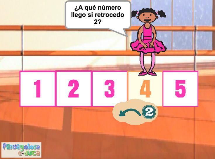 ABN – CONTAR – FASES DEL CONTEO – Contar hacia atrás desde cualquier número (1-5) –  En este juego se trabaja la fase 4 del conteo: manejar a la vez dos cadenas numéricas. El jugador/a parte de un número determinado y se le indican los pasos que ha de retroceder para posteriormente preguntarle a que número llega.